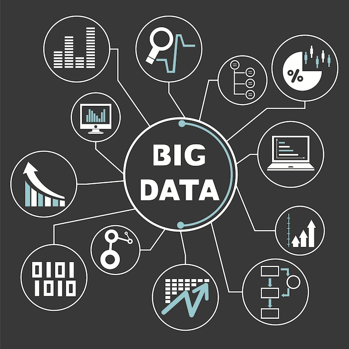 Big Data Is Key To Business survival. See How Much That Market Will Be Worth By 2019 And Africa's Place In This Future