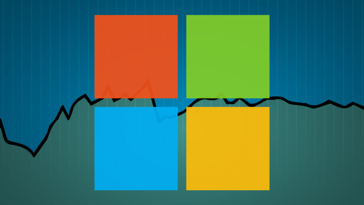 Microsoft Reports $23.38B FQ4 Revenue Including $2B In Phone Top Line, Misses With EPS Of $0.55