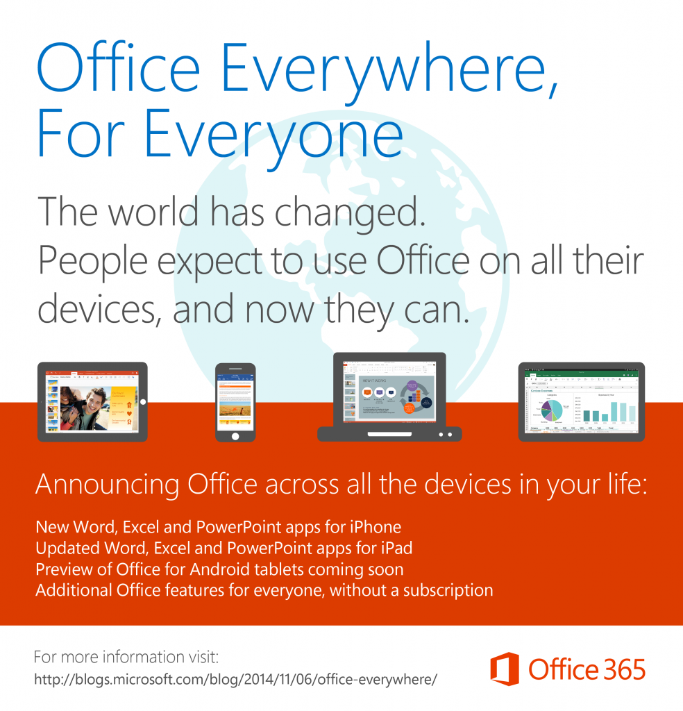 Users of office App on iOS can now edit and create content without subscription