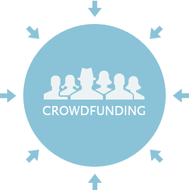 crowdfunding as an alternative for African entrepreneurs as bank loans become harder to get