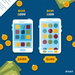 Commoditized Smartphones: Bringing 4G To Developing Countries