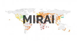 Port Scanner Service Can Tell You If Your Network Is Under Mirai Attack