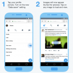 "Twitter Joins The Likes Of Facebook And Google To Launch ""Twitter Lite"" For Emerging Nations"