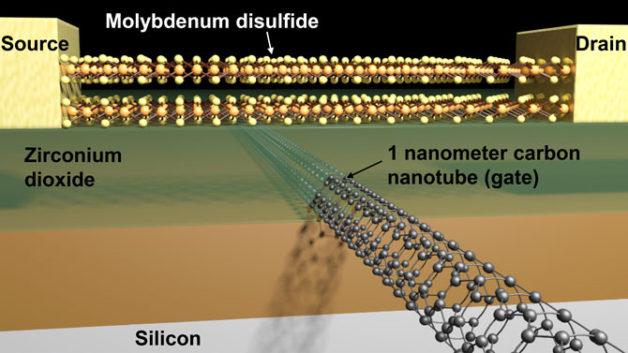 1-nanometer-transistor