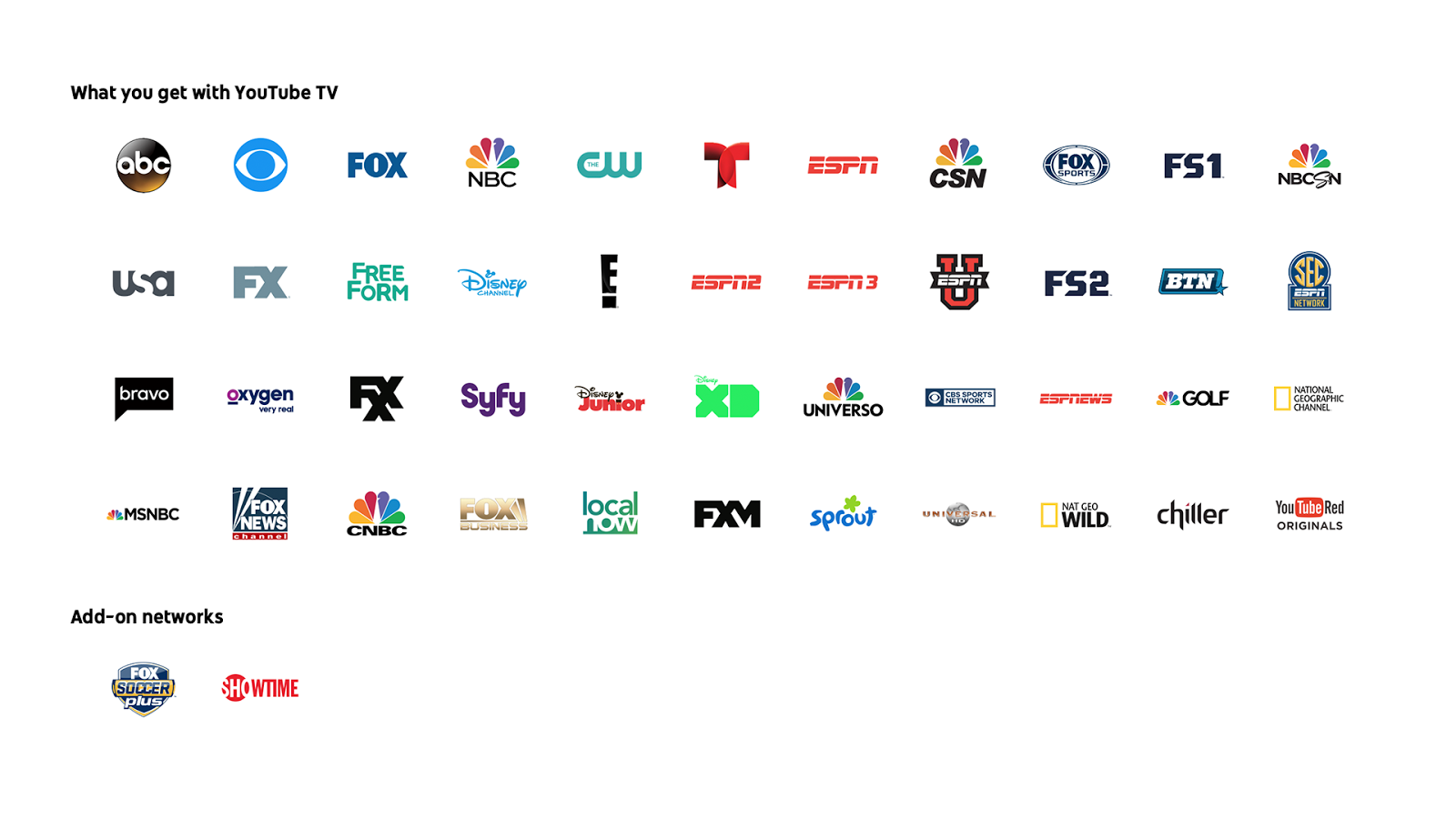 YouTube TV starting channels